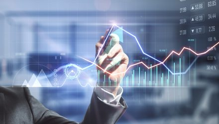 Two ETFs to Consider for the Duration, Yield Sweet Spot