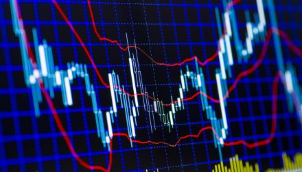 Use Managed Futures ETF to Access Hedge Fund Strategies
